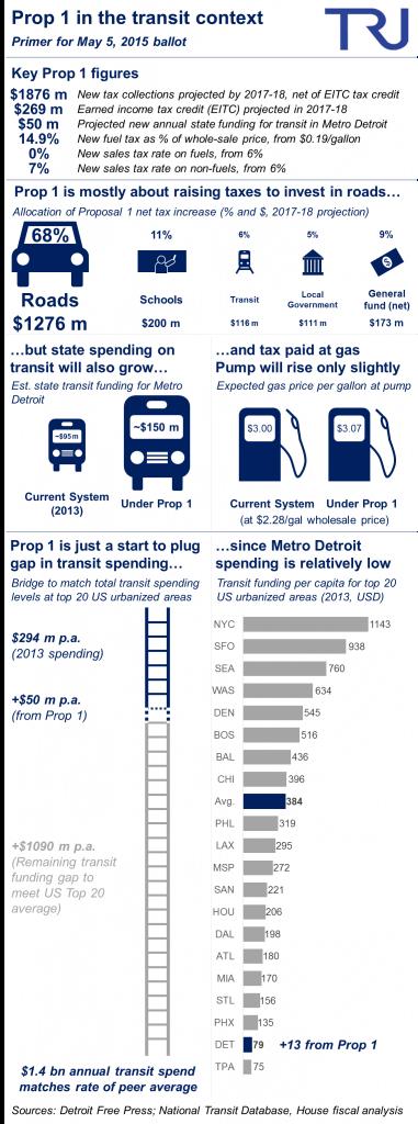 15-04-09-TRU-Prop1 Infographic-01
